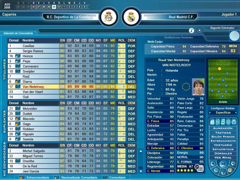 Alineación del Real Madrid C.F.